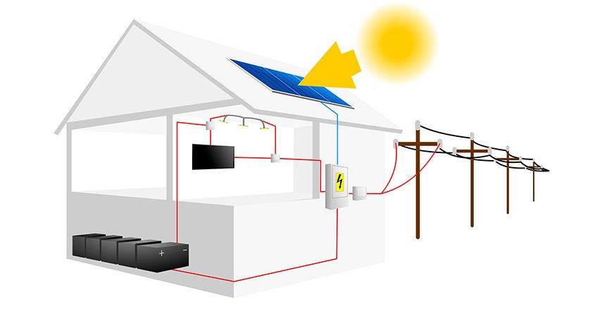 Verifiche ad inverter, sistemi di protezione di interfaccia e ai sistemi di accumulo