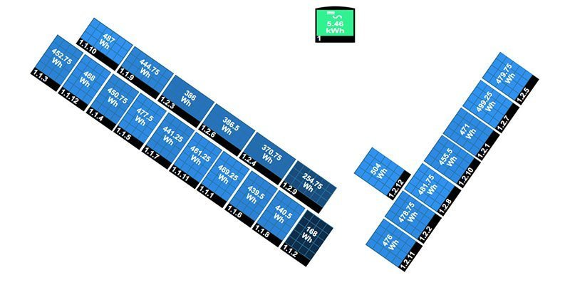 Impianto BenQ con Inverter SolarEdge. Schema