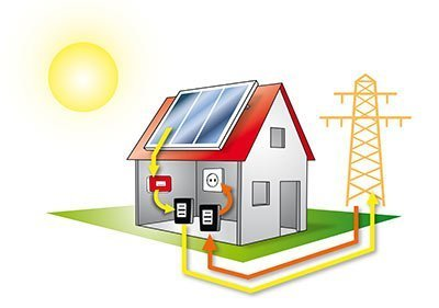 Fotovoltaico per la casa