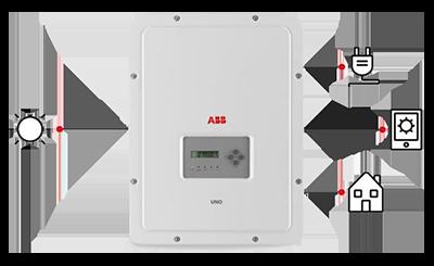 Condizionatore con Gas Refrigerante R32